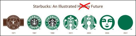 How 10 Famous Logos Have Changed Over Time